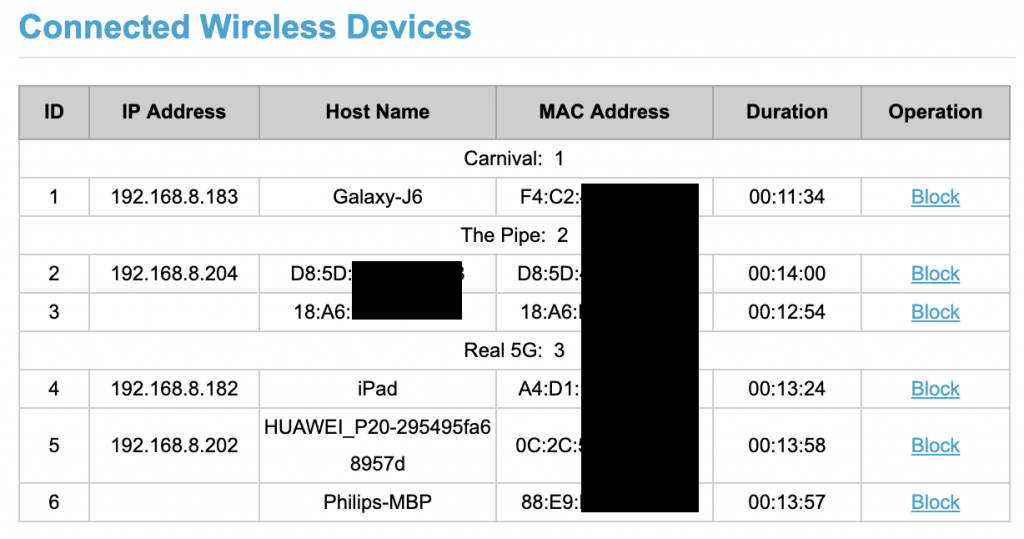 Home network TP Link Huawei